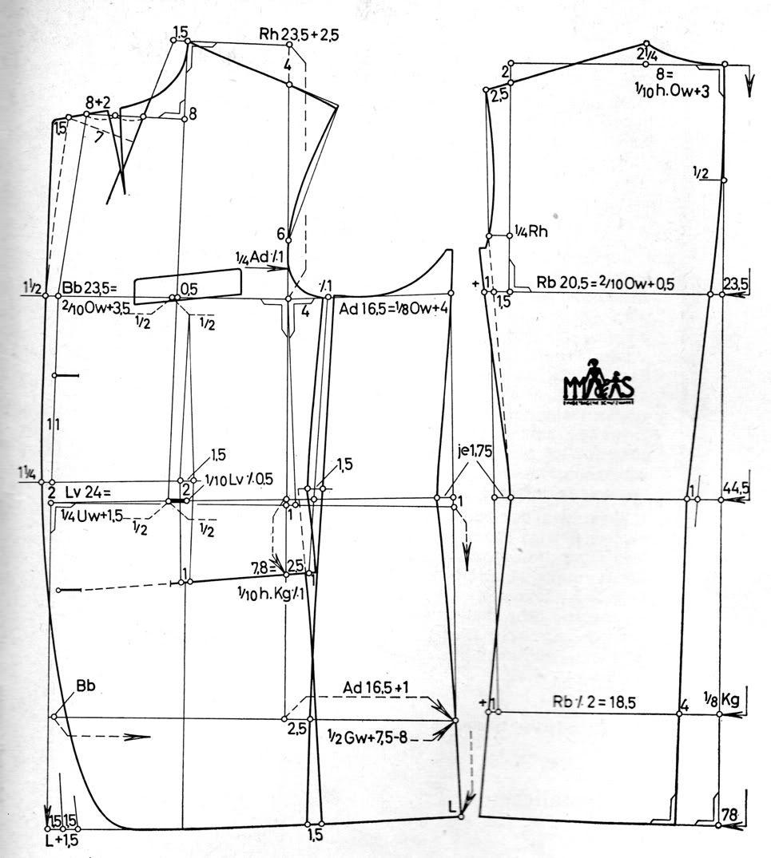 Mens jacket pattern making - Tailored Jacket Construct