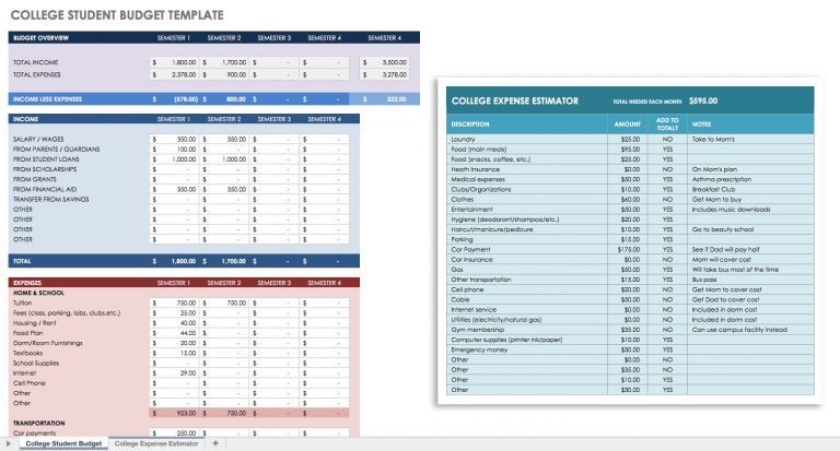 15+ Financial Planning Templates Excel, Word Free Download