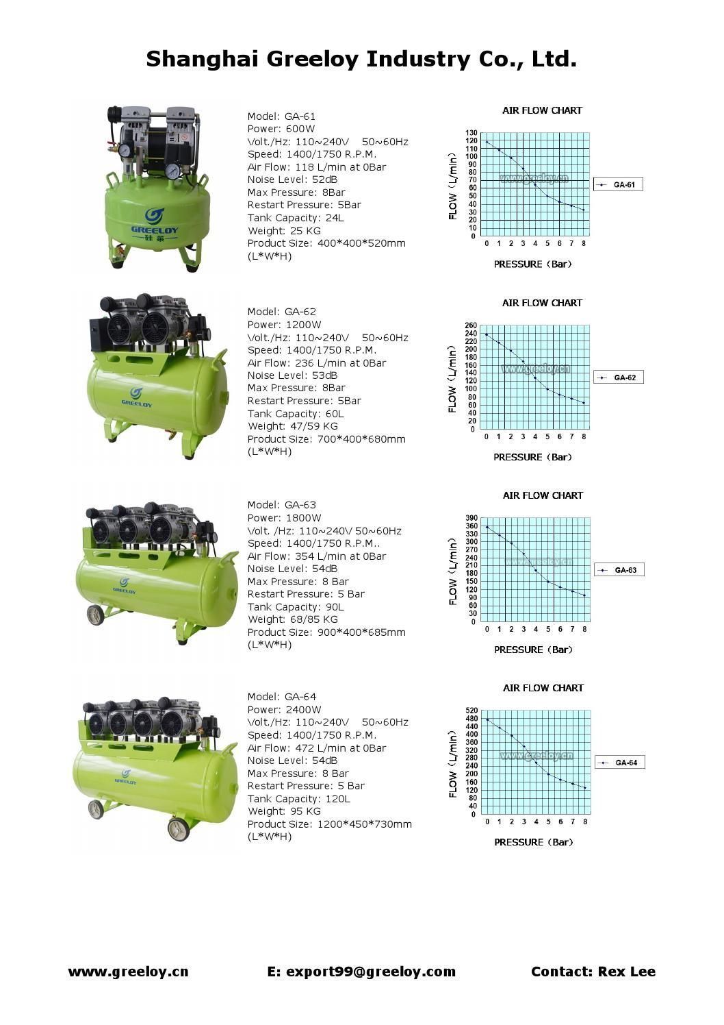 Mini Air Compressor Air compressor, Electric air