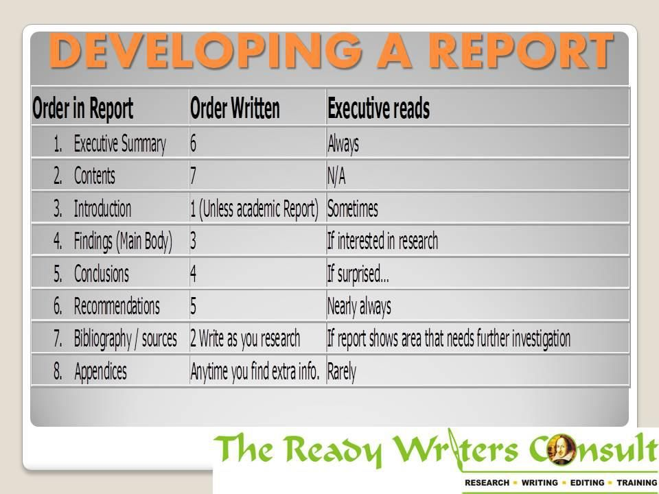 Today, we present you with this graphic to acquaint you with the - training report
