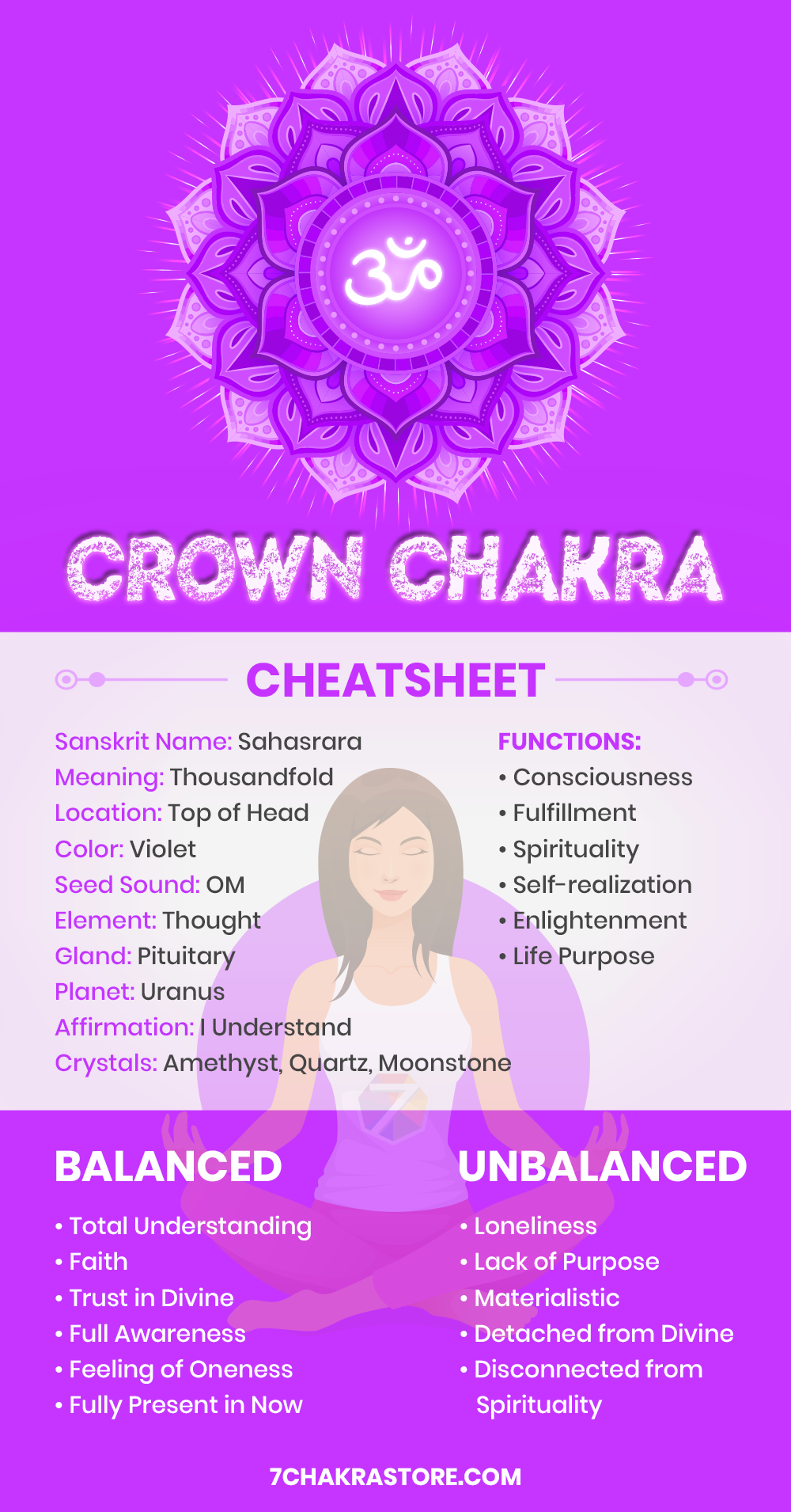 16++ Where is the crown chakra trends