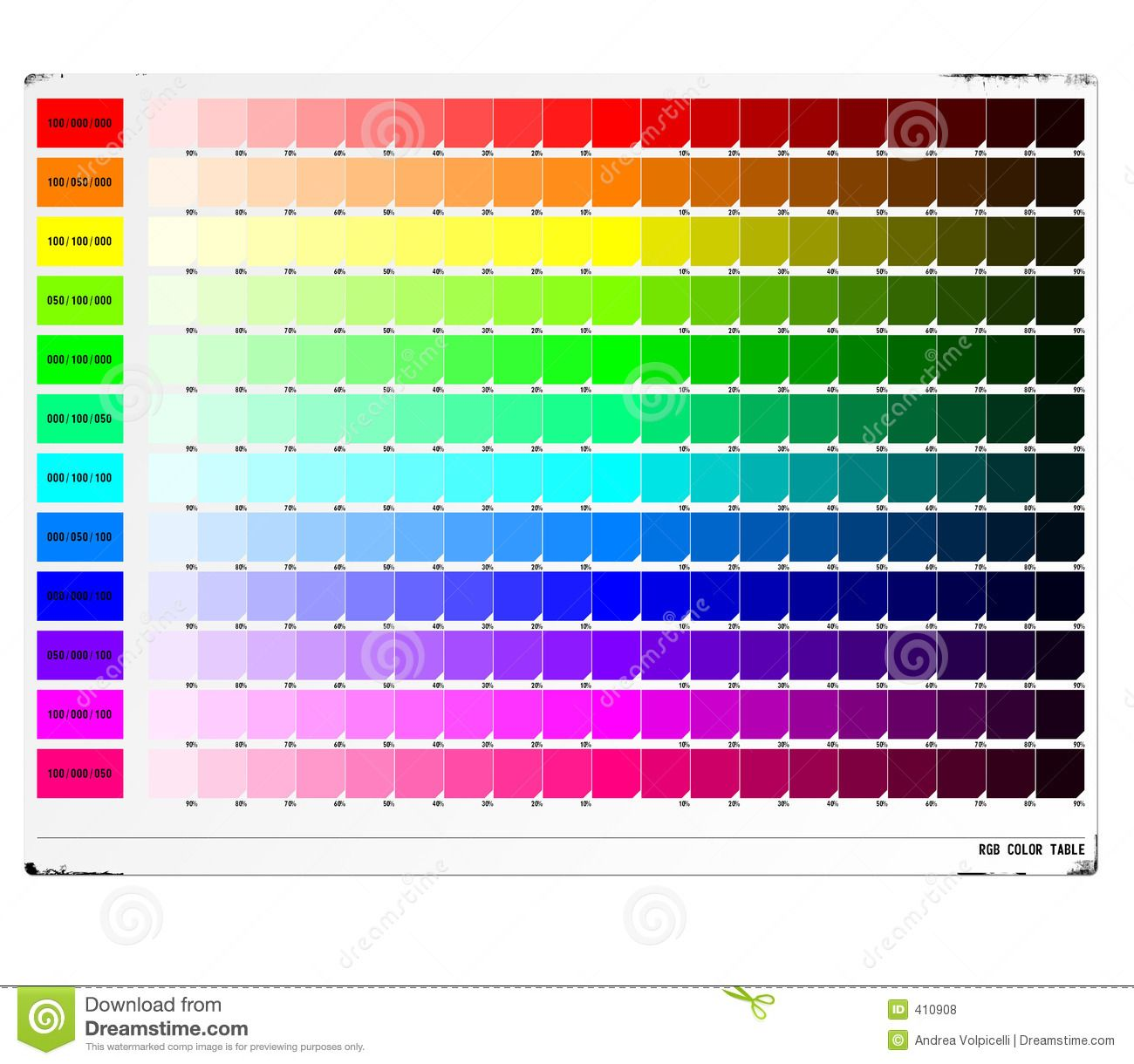 Bildergebnis Für Farben Selber Mischen Tabelle
