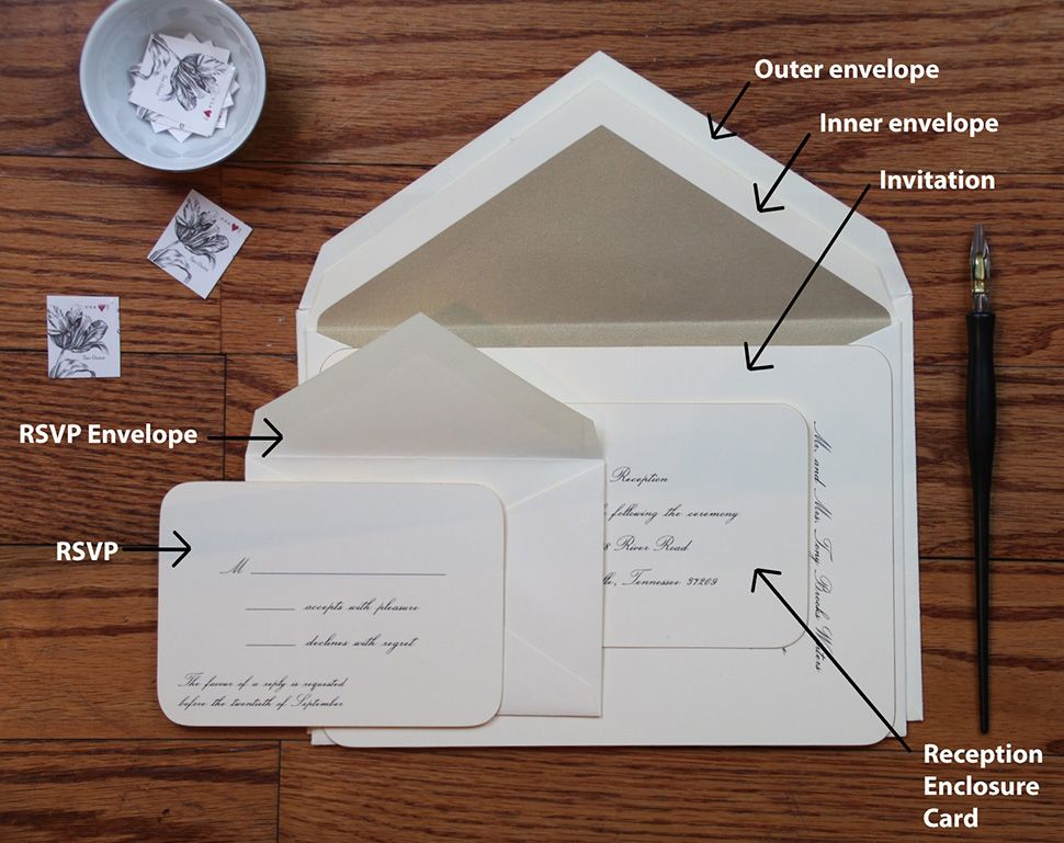 Wedding envelopes proper etiquette on how to address and organize addressing wedding invitation envelopes requires a lot of detail and formality this post is a junglespirit Images