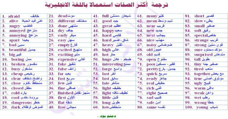 الصفات English Language Learning Grammar English Language Learning English Language Teaching