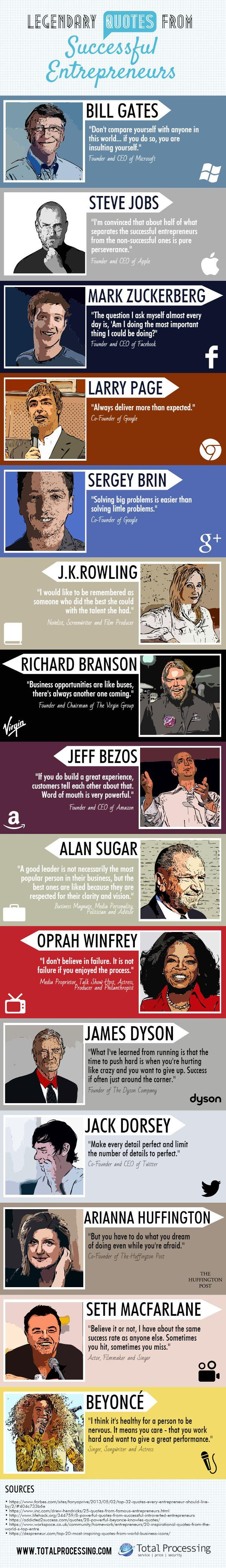 Monday Inspiration Legendary Quotes From Successful Entrepreneurs [Infographic] is part of Job quotes - These inspirational quotes will get you motivated  See what successful entrepreneurs  from Bill Gates to Steve Jobs to Beyonce  say about overcoming challenges and performing at their best