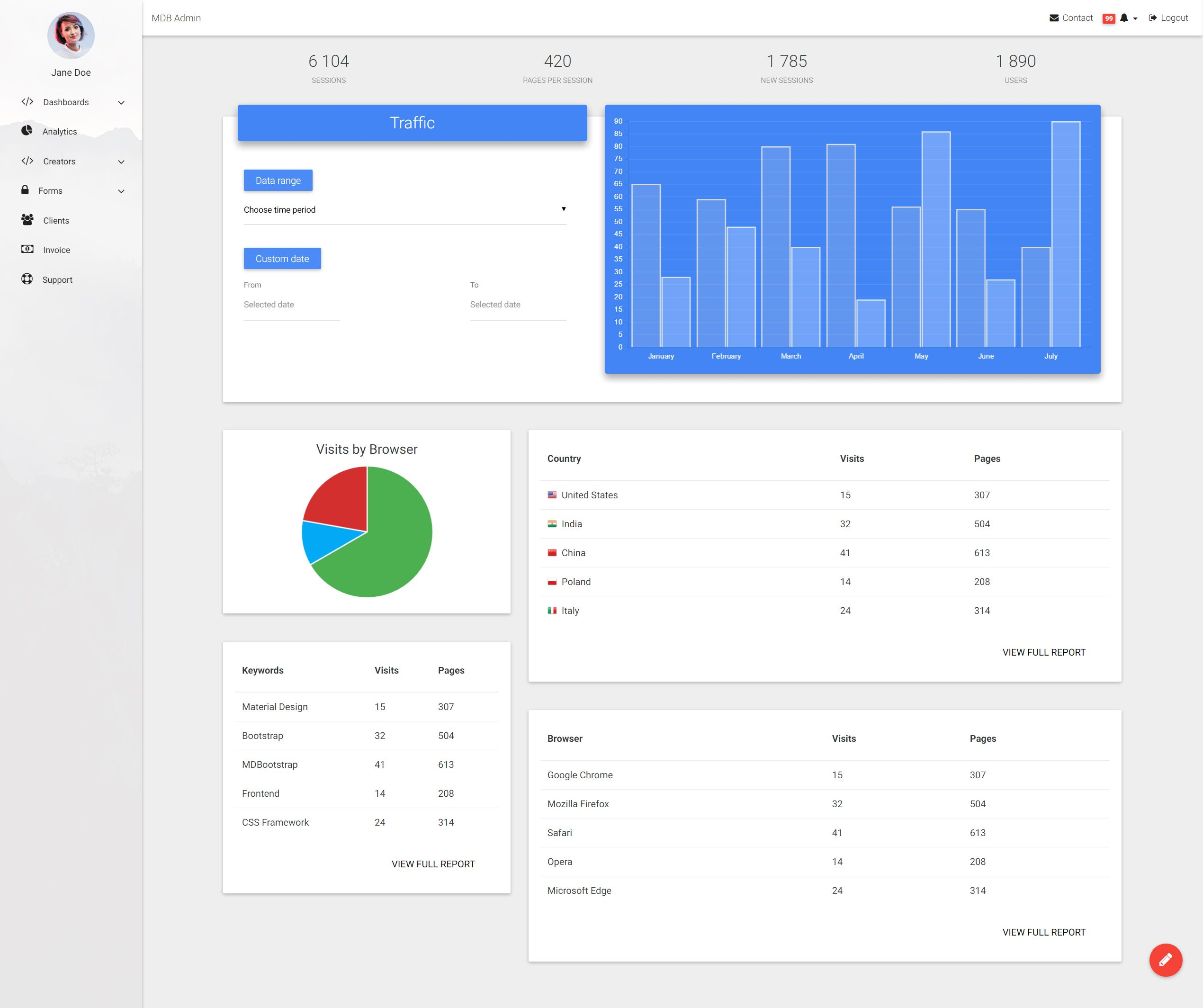 Admin dashboard template, created with Material Design for Bootstrap ...