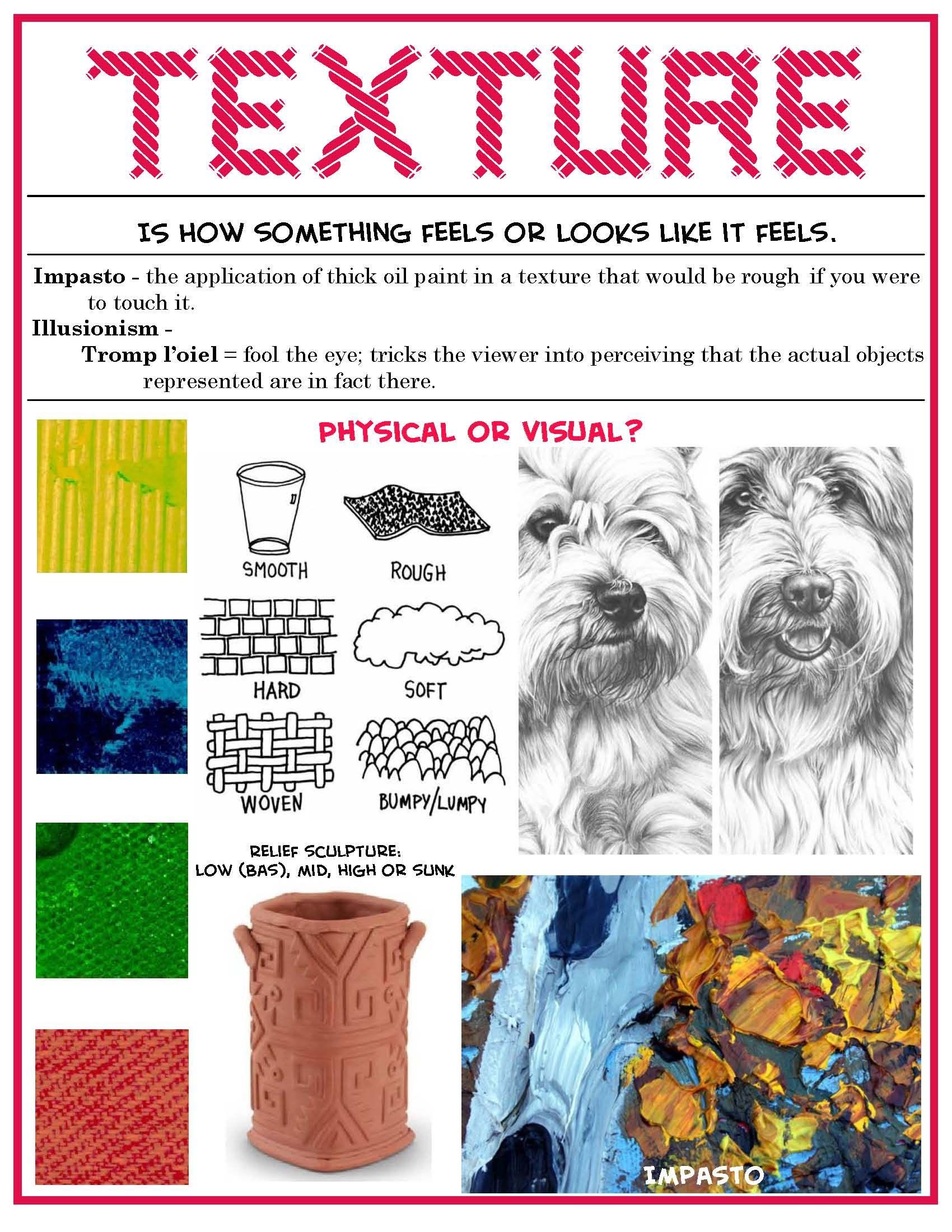 Texture Poster Final