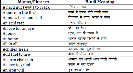 idioms meaning in hindi