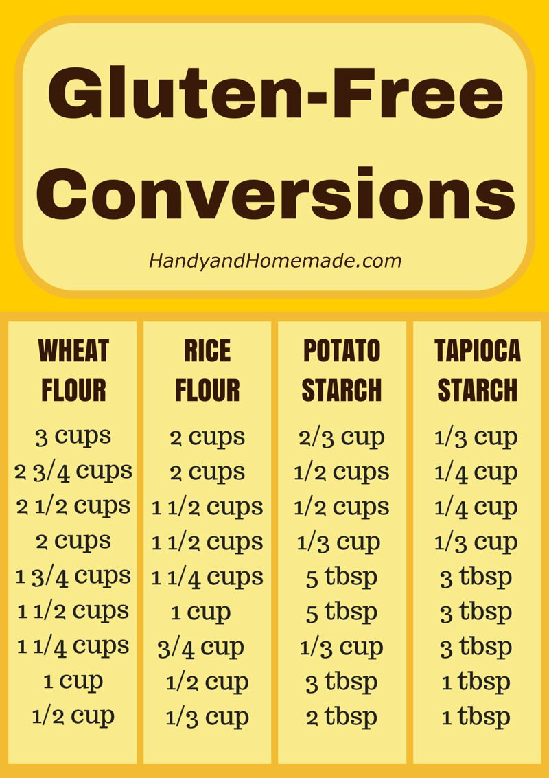 Conversion charts kitchen tips gluten free chart and free recipes conversion charts kitchen tips nvjuhfo Choice Image