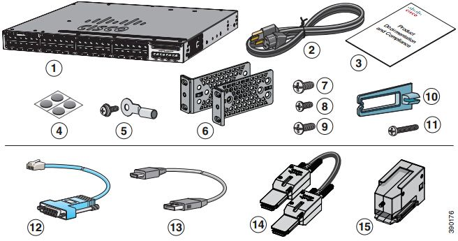 components included in cisco catalyst 3650 switch