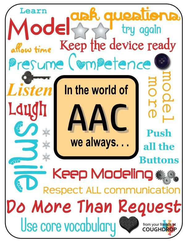 Printable AAC Posters for Back-to-School from CoughDrop! AAC - another word for presume