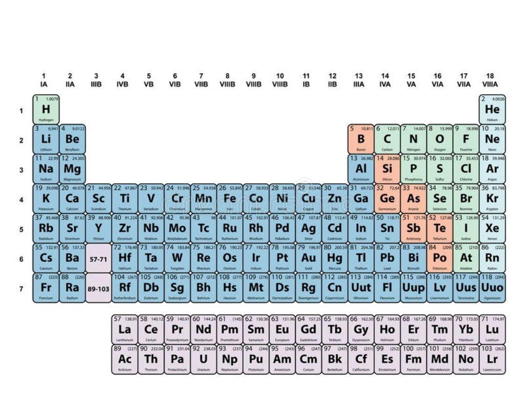 Tabla periodica pdf con valencias tabla periodica pdf completa tabla periodica pdf con valencias tabla periodica pdf completa tabla periodica de los elementos pdf urtaz Gallery