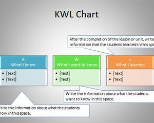 Kwl Chart Powerpoint Template Is A Free Kwl Chart For