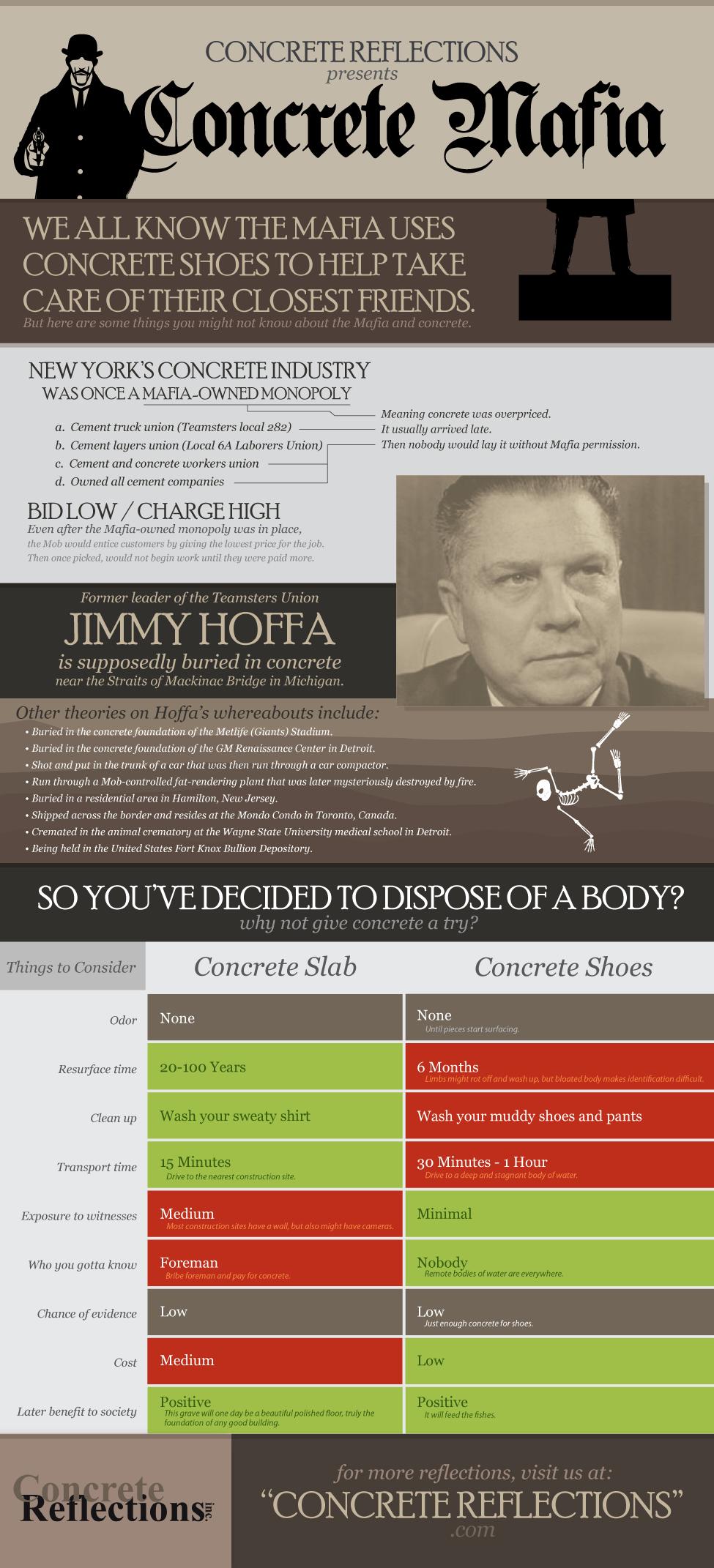 Concrete Mafia (With images) Infographic, Mafia, Concrete