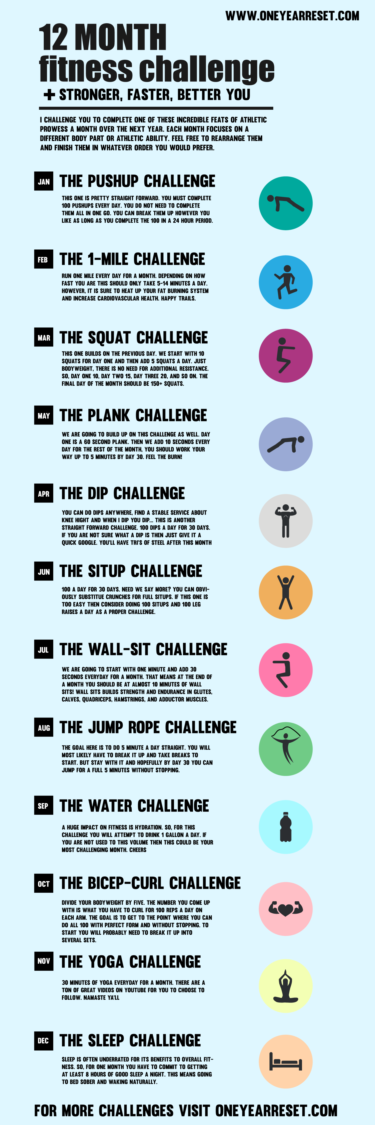 Fitness Challenge Something Every Day Different For Every
