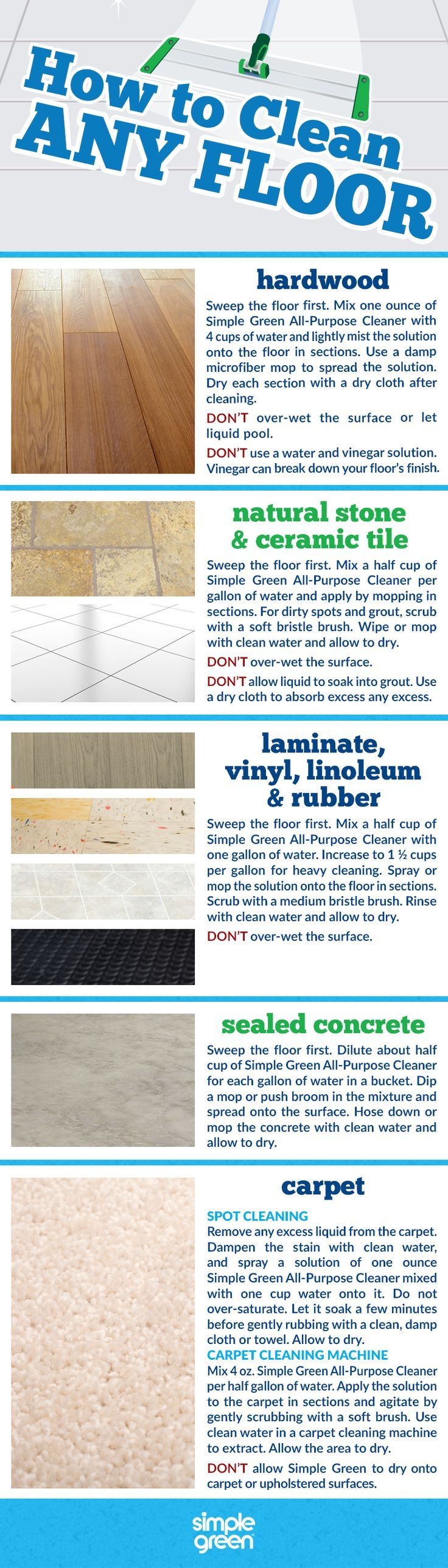 Clean Hardwood Stone Tile Concrete Or Even Linoleum Floors And Carpet With Just One Cleaner Simple Green All Cleaning Household Cleaning Hacks Clean Tile