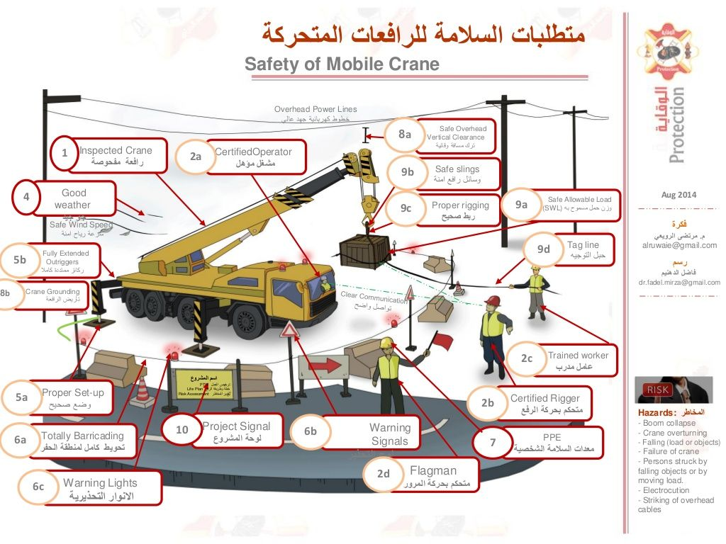 small resolution of  safety of mobile crane aug 2014 totally barricading
