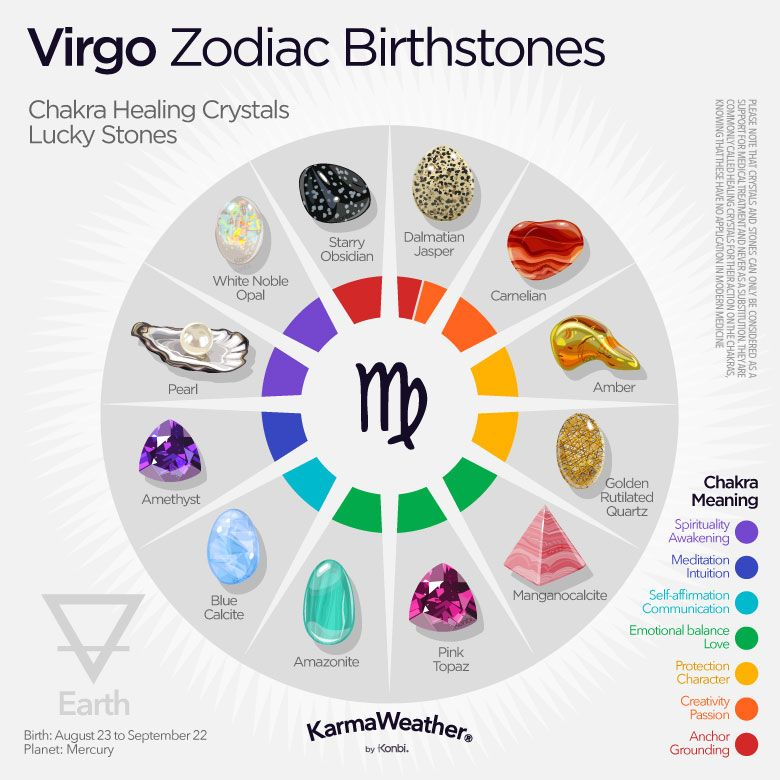 Virgo Personality: August 23 - September 22 | HowStuffWorks