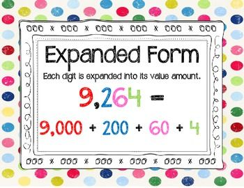 Expanded Form - free poster | Kids Math | Pinterest | Expanded ...