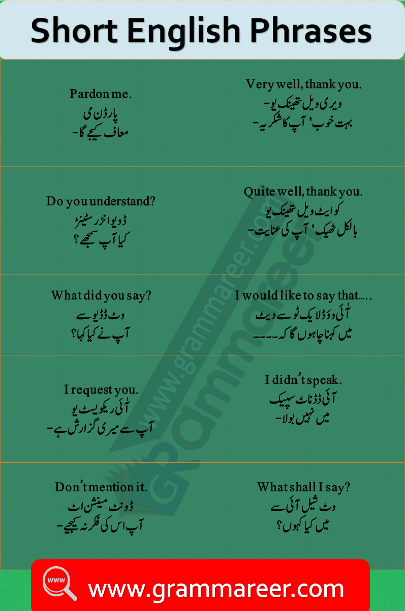 Spoken English Sentences With Urdu And Hindi In 2020 Phrases And Sentences English Sentences Vocabulary Words
