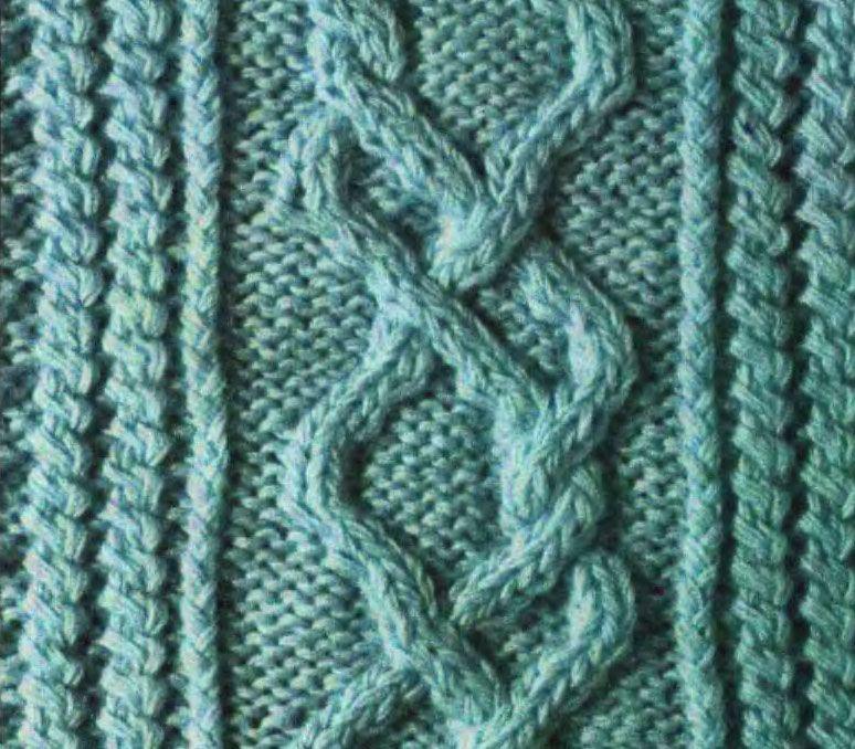 Aran Cable Knitting Stitch. More Free Aran Knitting ...