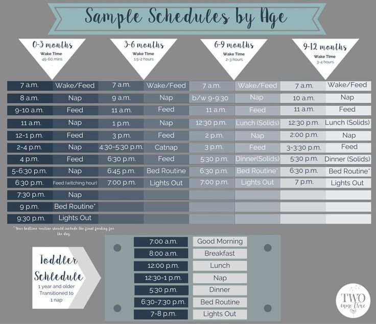 How to Organize Your Day and Be Productive as a Twin Mom Twins - sample schedules - sample schedule