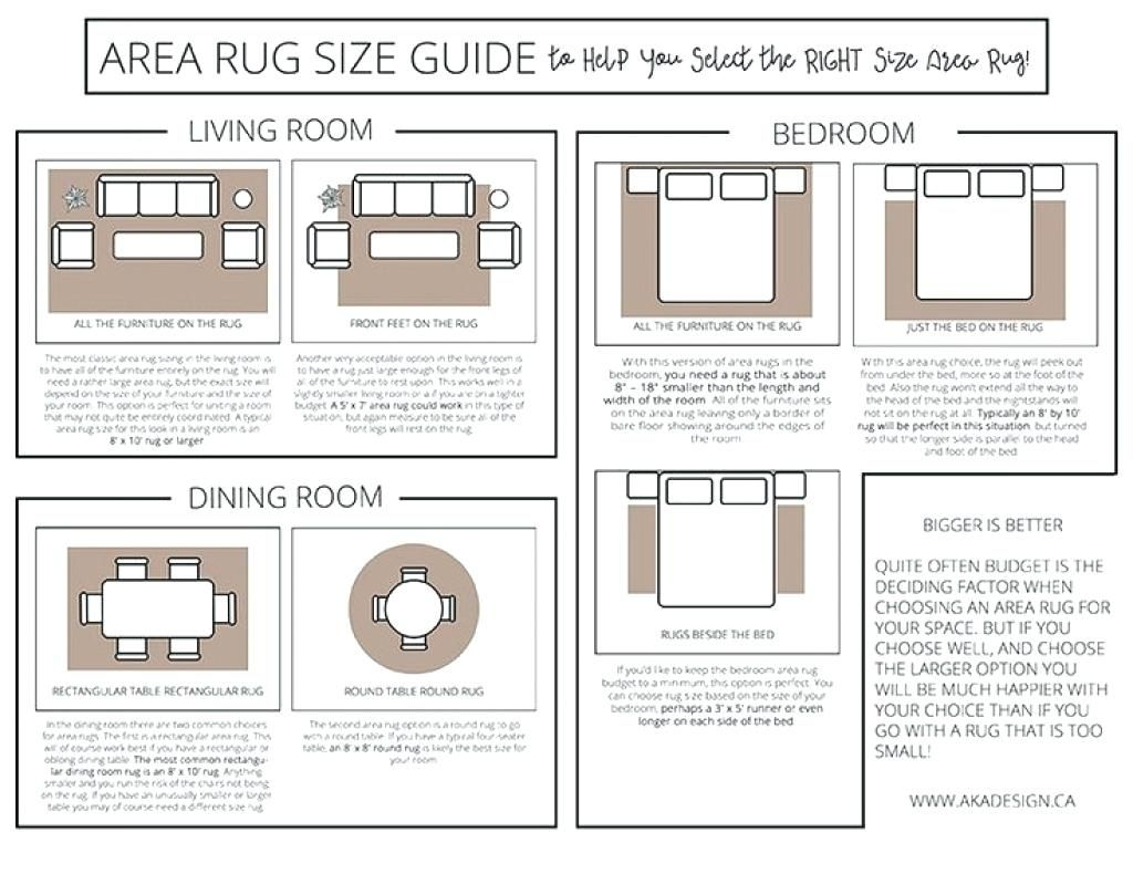 Area Rug Size Guide By Lucia Rug Size Guide Area Rug Sizes Dining Room Rug