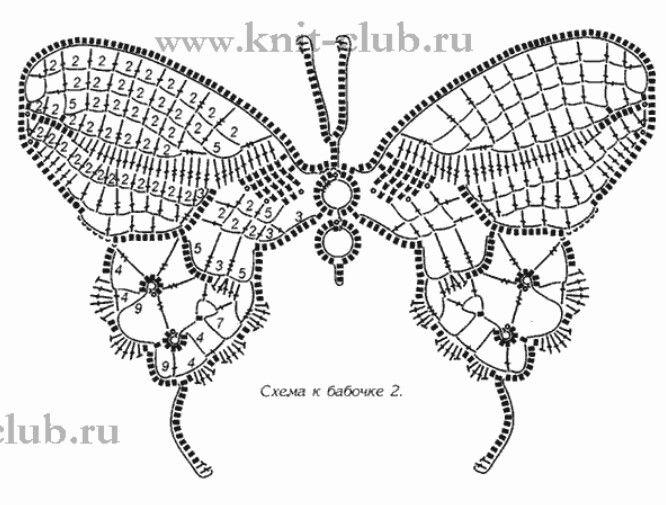 Crochet butterfly pattern | mariposas | Pinterest | Mariposas ...