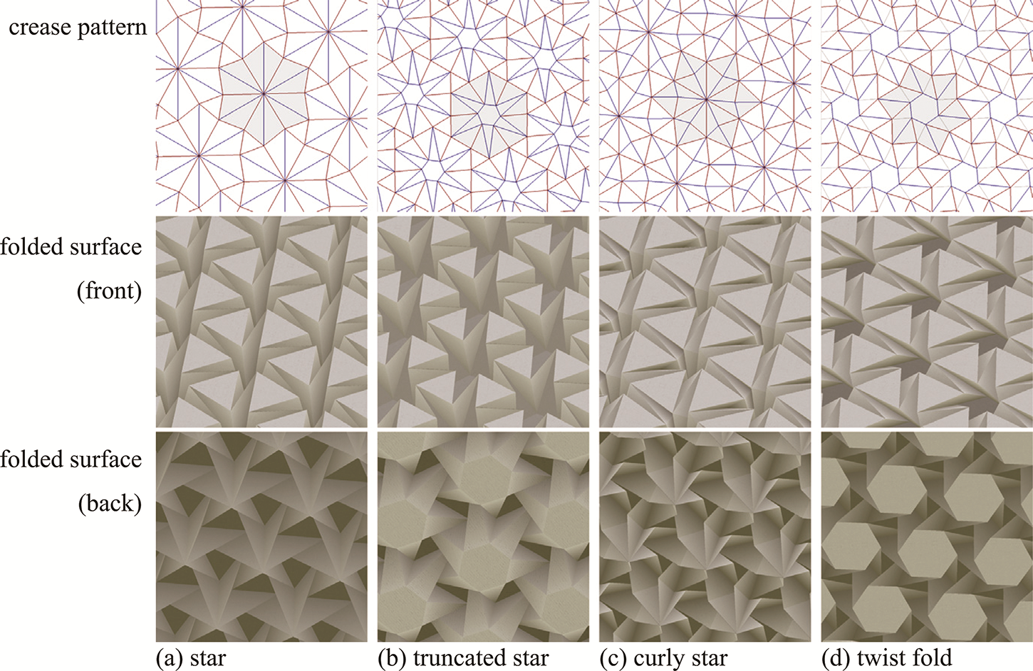 Designing Freeform Origami Tessellations By Generalizing Reschs Patterns