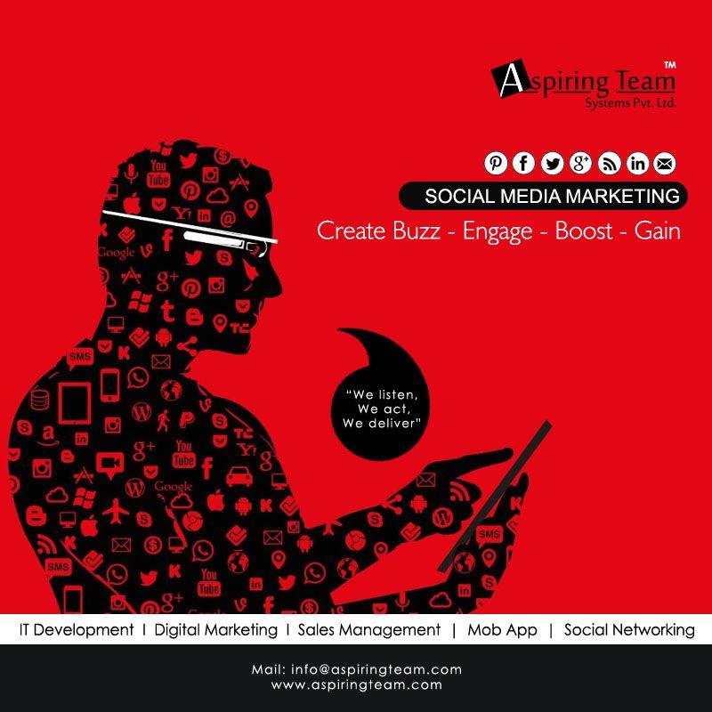 AspiringTeam: Digital Marketing in 2019 | Digital Marketing