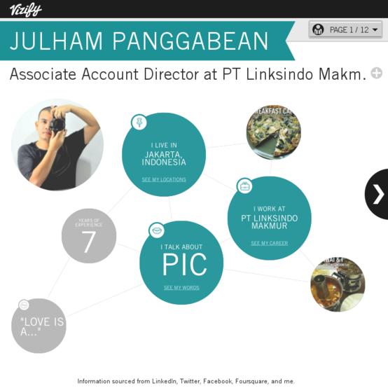 Graphical bio: Julham Panggabean
