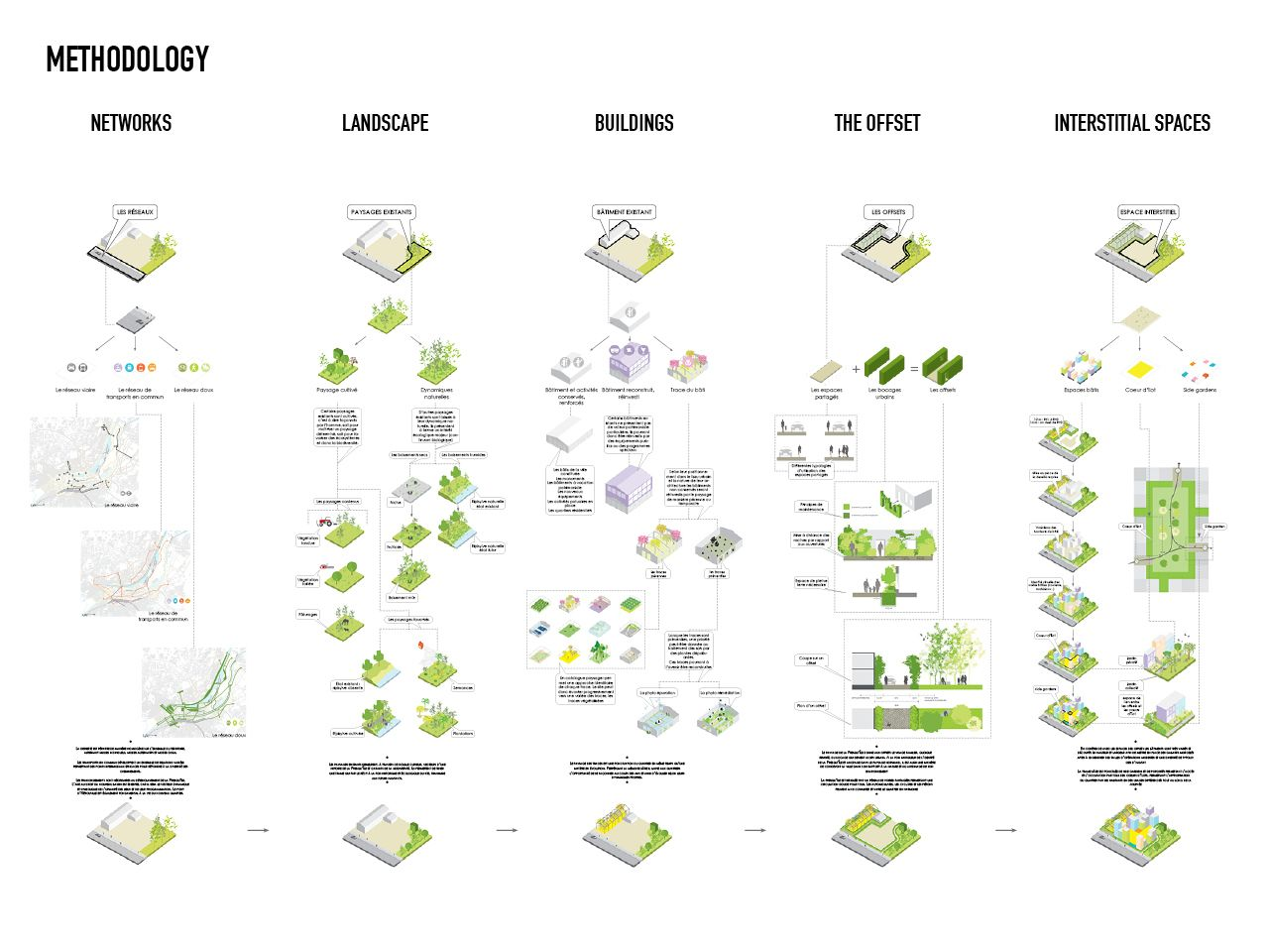 Gallery Of Mvrdv Releases New Images Of 600 Hectare La Grande Mosaique Masterplan In Caen 1 Landscape Diagram Architecture Concept Diagram Concept Diagram