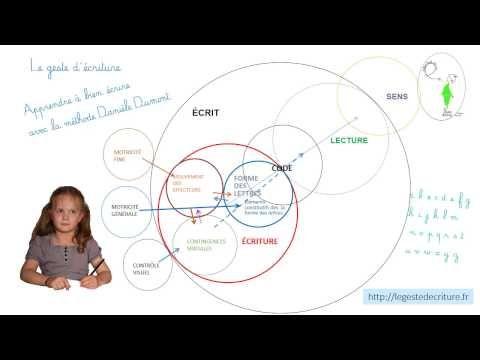 Comment enseigner l 39 criture m thode dumont 2 youtube - Comment plastifier une photo ...