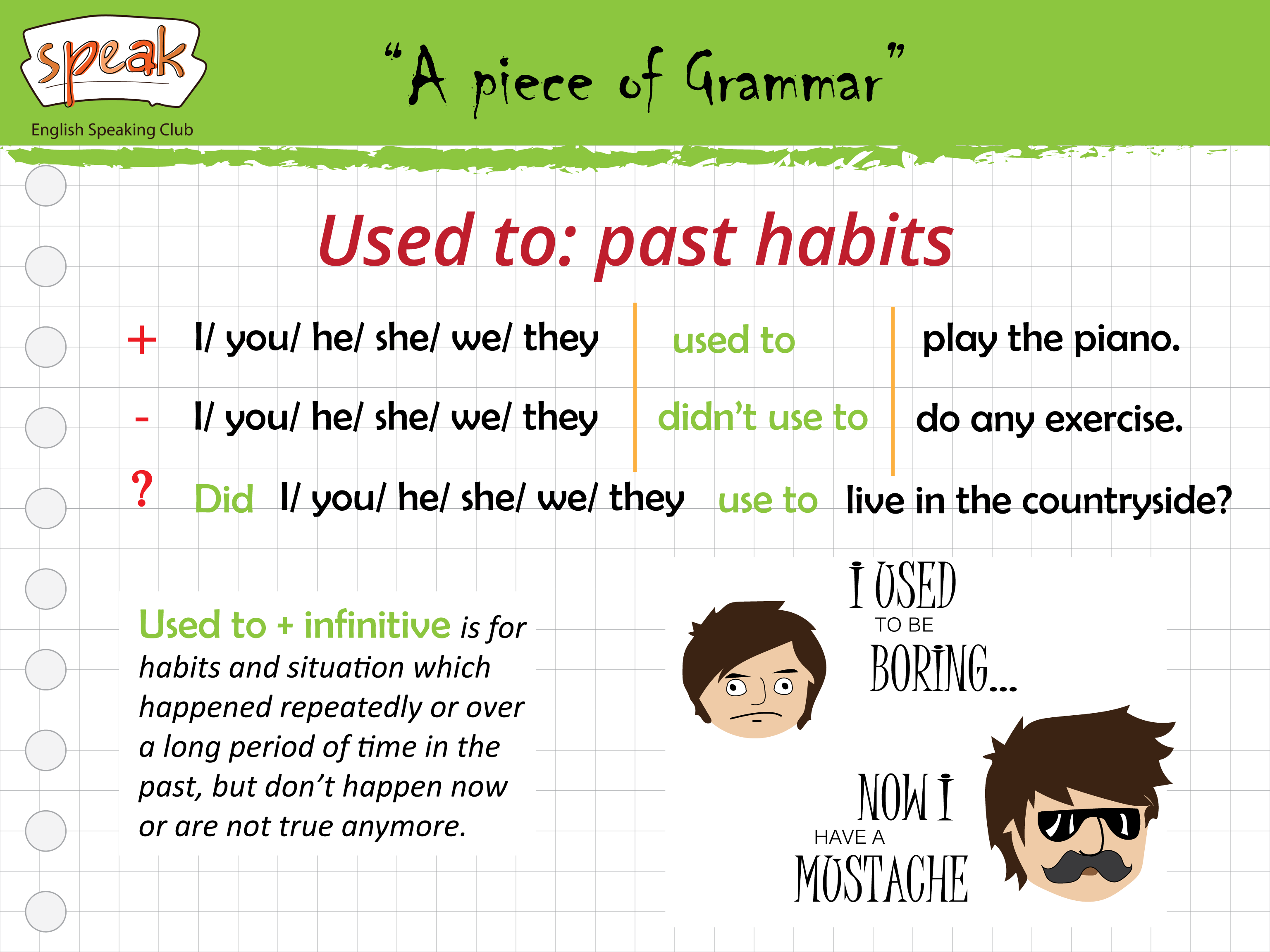 A Piece Of Grammar Used To Past Habits
