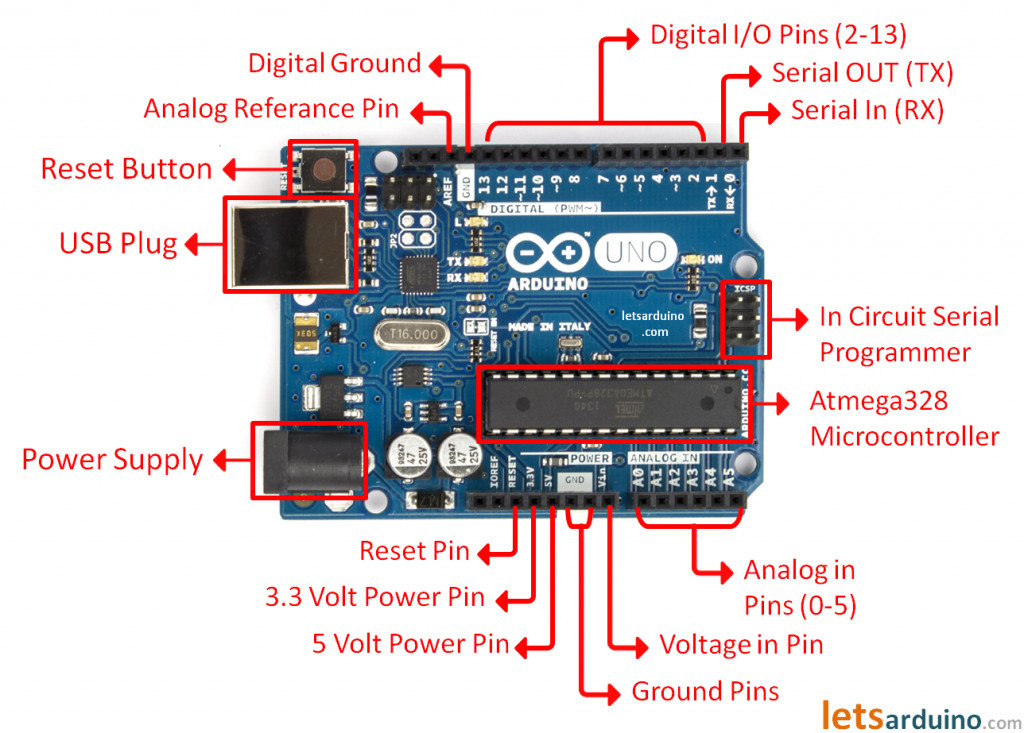 Arduino uno pinterest a android