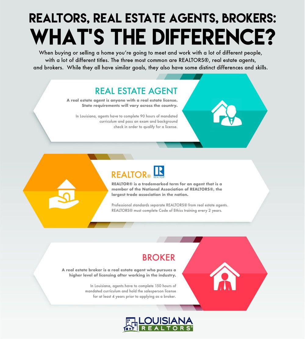 What S The Difference Between Realtors Real Estate Agents And