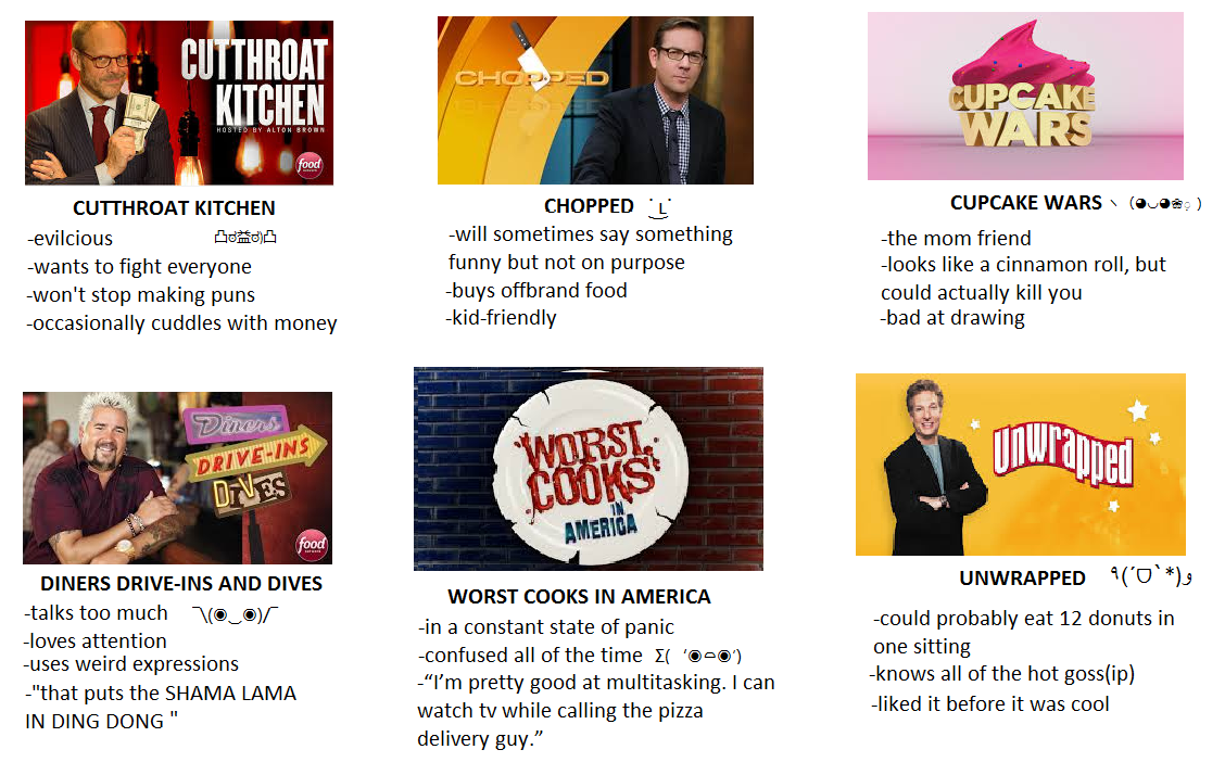 Cutthroat Kitchen, worst cooks in America, and diners drive ins and ...