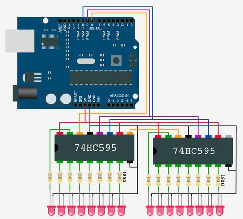 LED Streifen 8Bit 4 LED/'s