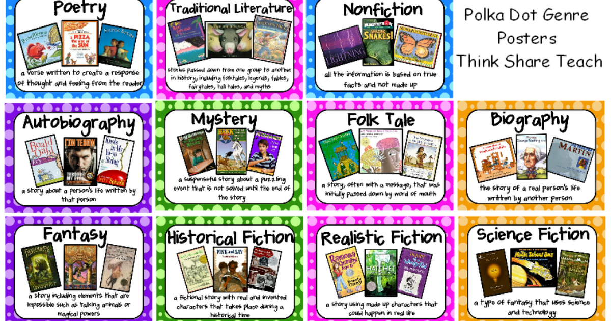 Polka Dot Genre Posters Pdf Genre Posters Reading Genre Posters Library Posters