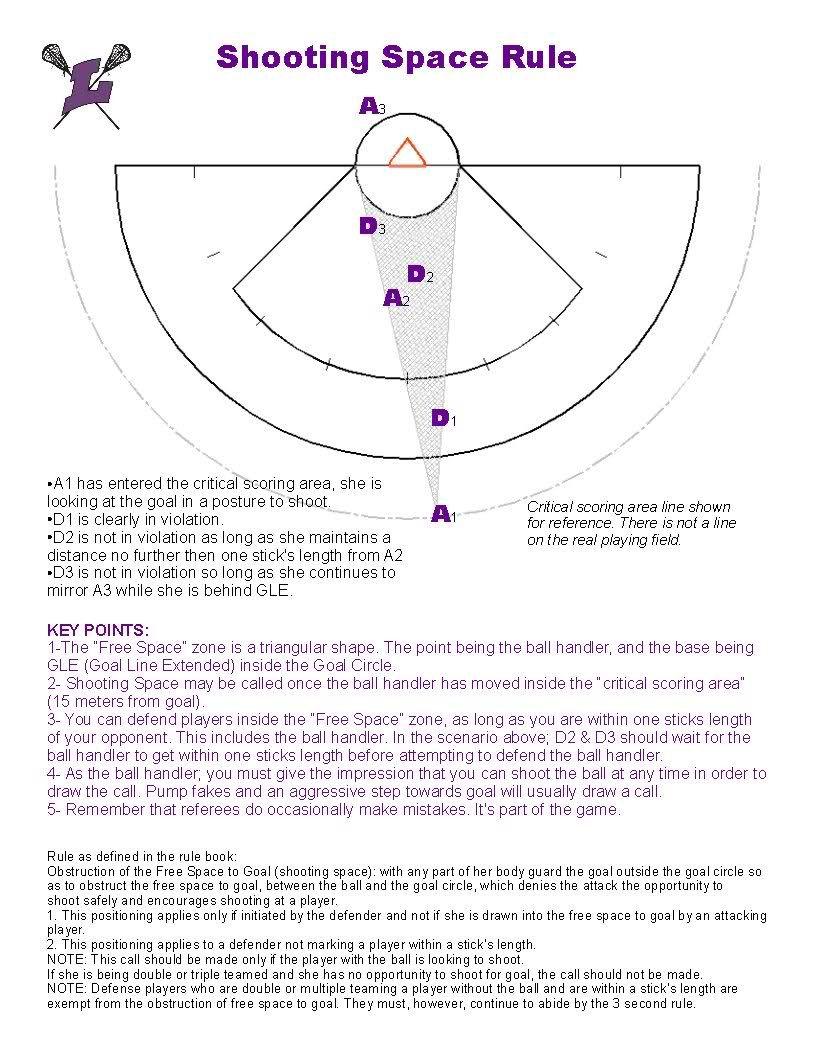 girls lacrosse field diagram for lining - google search