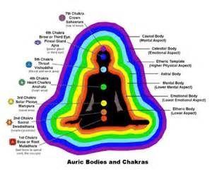 Aura Energy Field Chakras - Bing images
