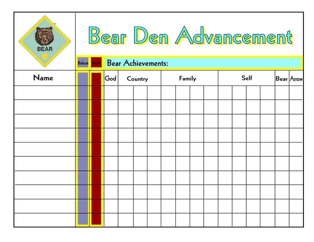 Bear Advancement Chart.JPG 1,056×816 pixels | Outdoors | Pinterest ...