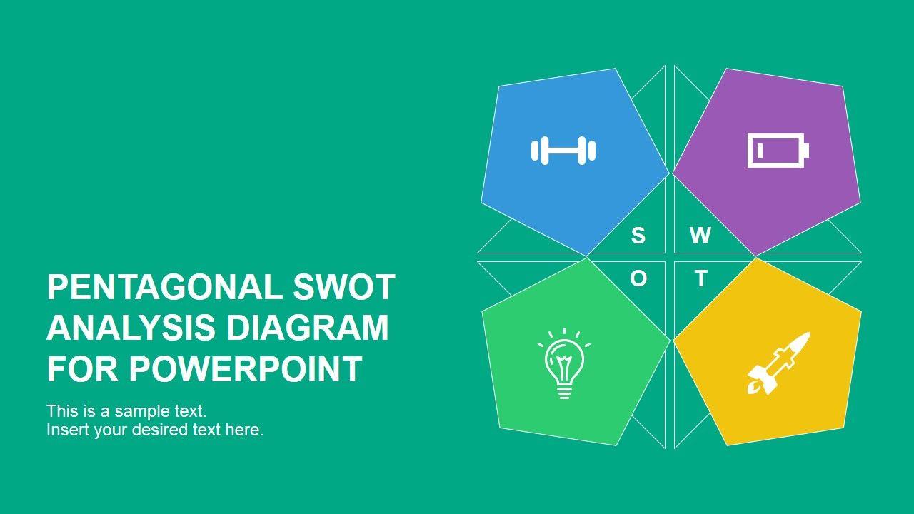 Pentagonal Swot Analysis Diagram For Powerpoint  Swot Analysis