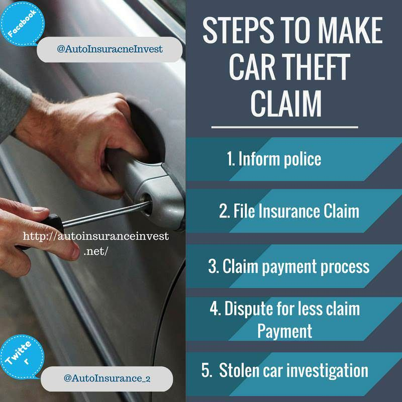 5 Steps To Claim Car Insurance After Your Car Is Stolen Car