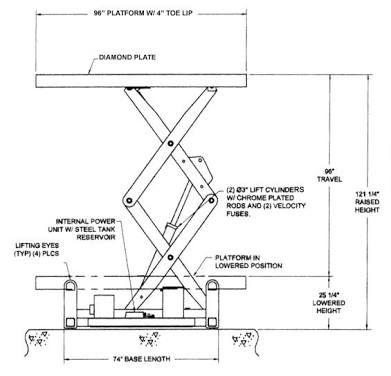Image result for scissor lift design   scissor lift   Lift design