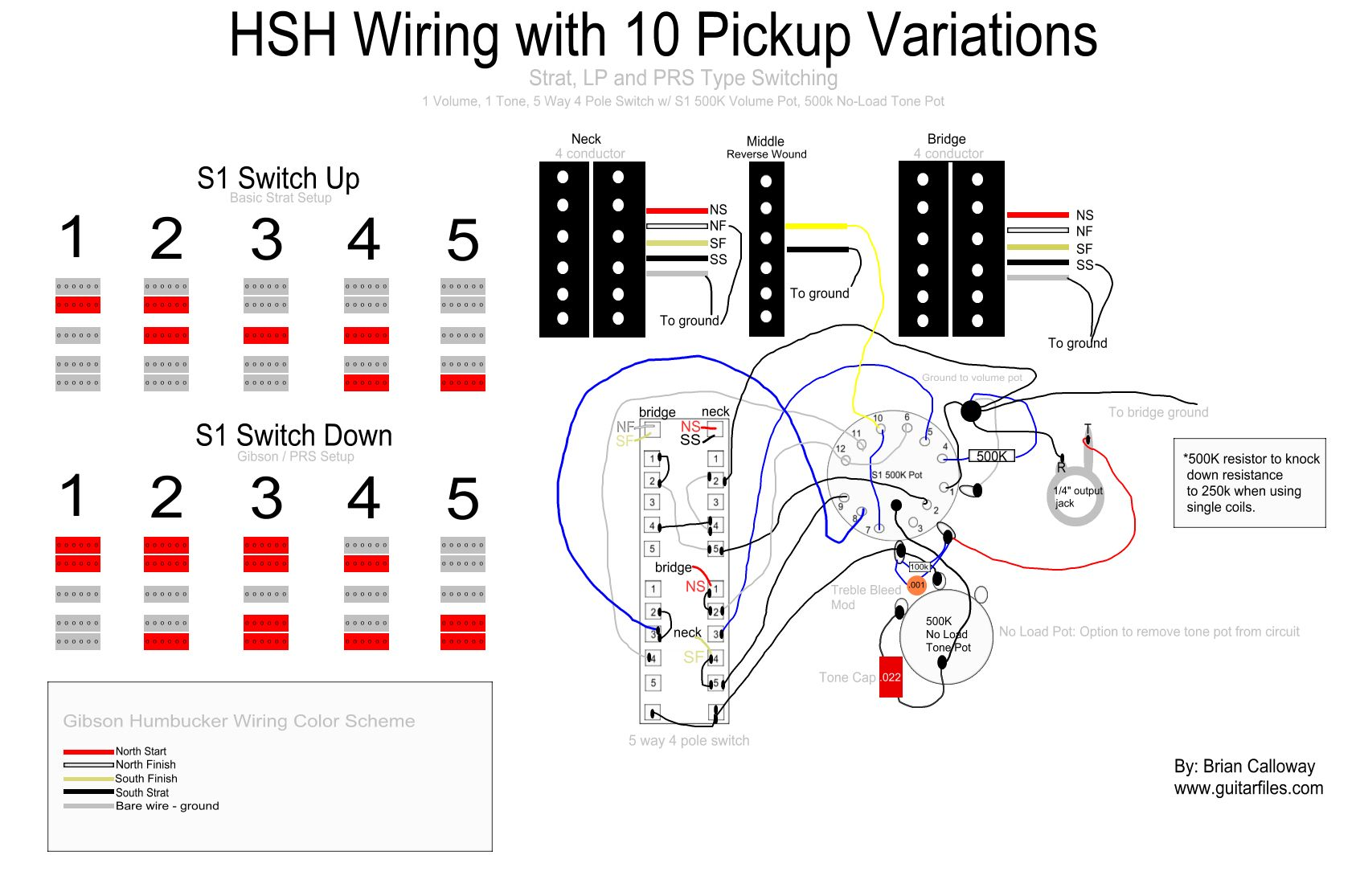 HSH Guitar Wiring - 10 Pickup Combinations. 4 Pole Switch and S1 switching  system. Diagram by Brian Calloway