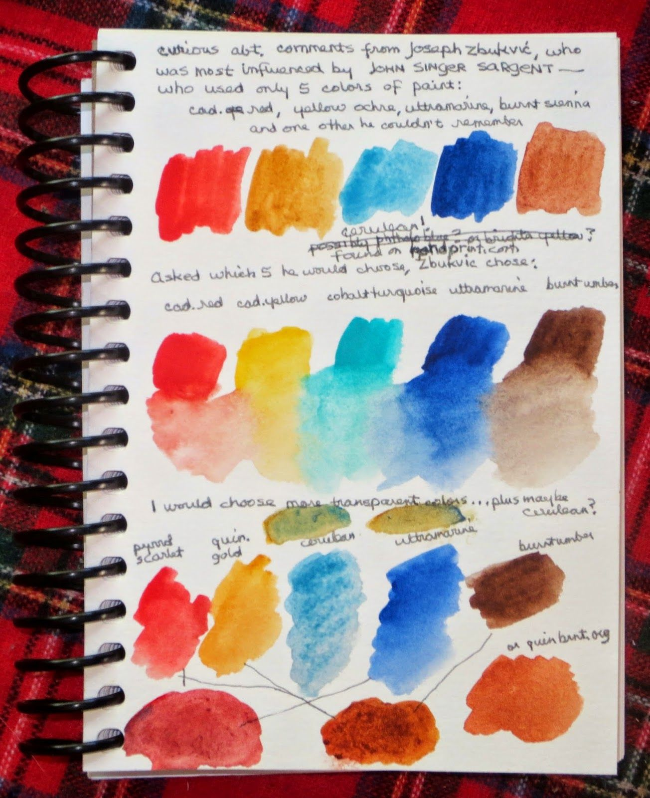 This Is A Good Way To Decide What Will Be Your Limited Watercolor