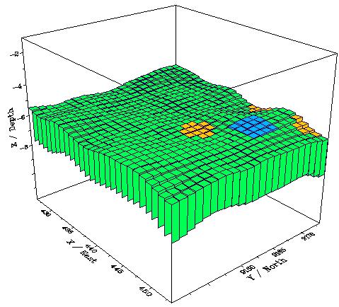 Pemodelan 3d Gravitasi Aplikasi Sistem Persamaan