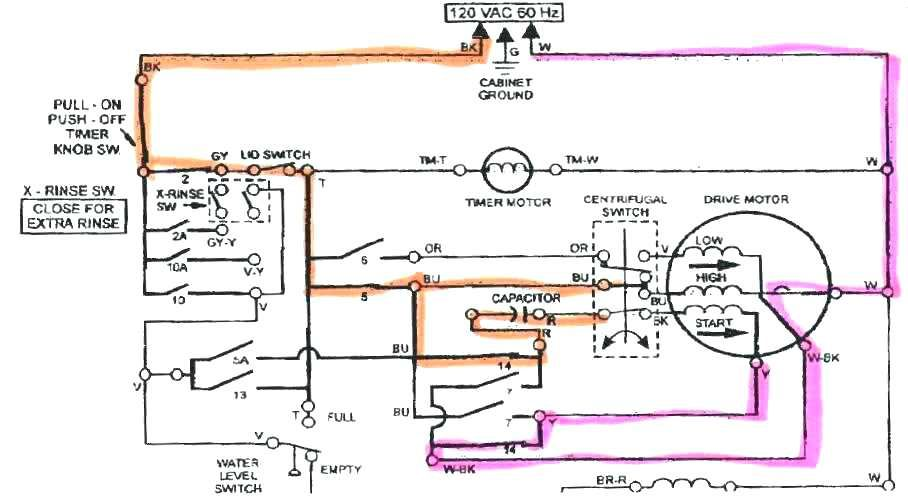 Wiring Diagram Of Washing Machine Motor With Images Washing