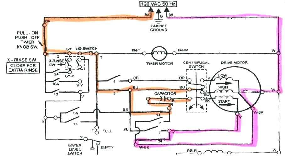 wiring diagram of washing machine motor  bookingritzcarlton